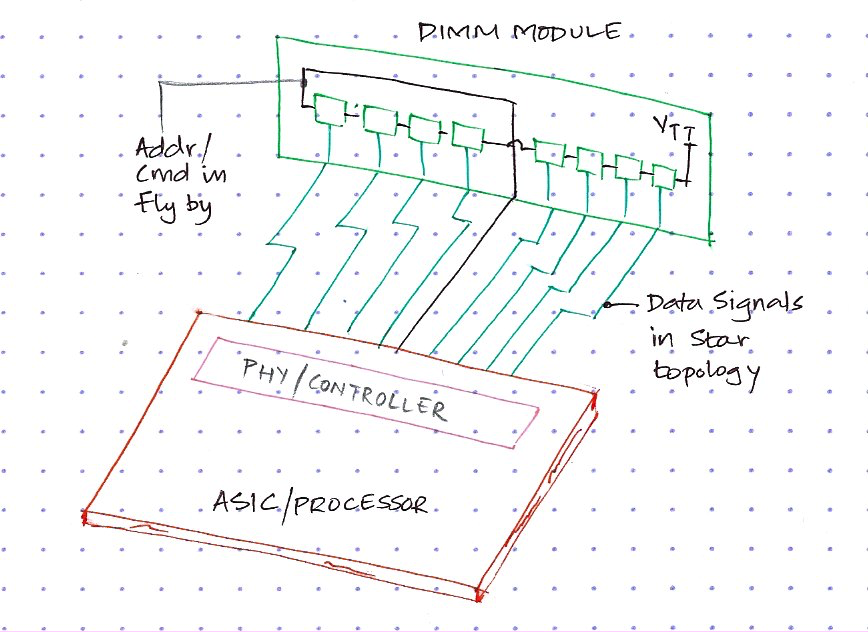 ddr4-init-system-detail.png