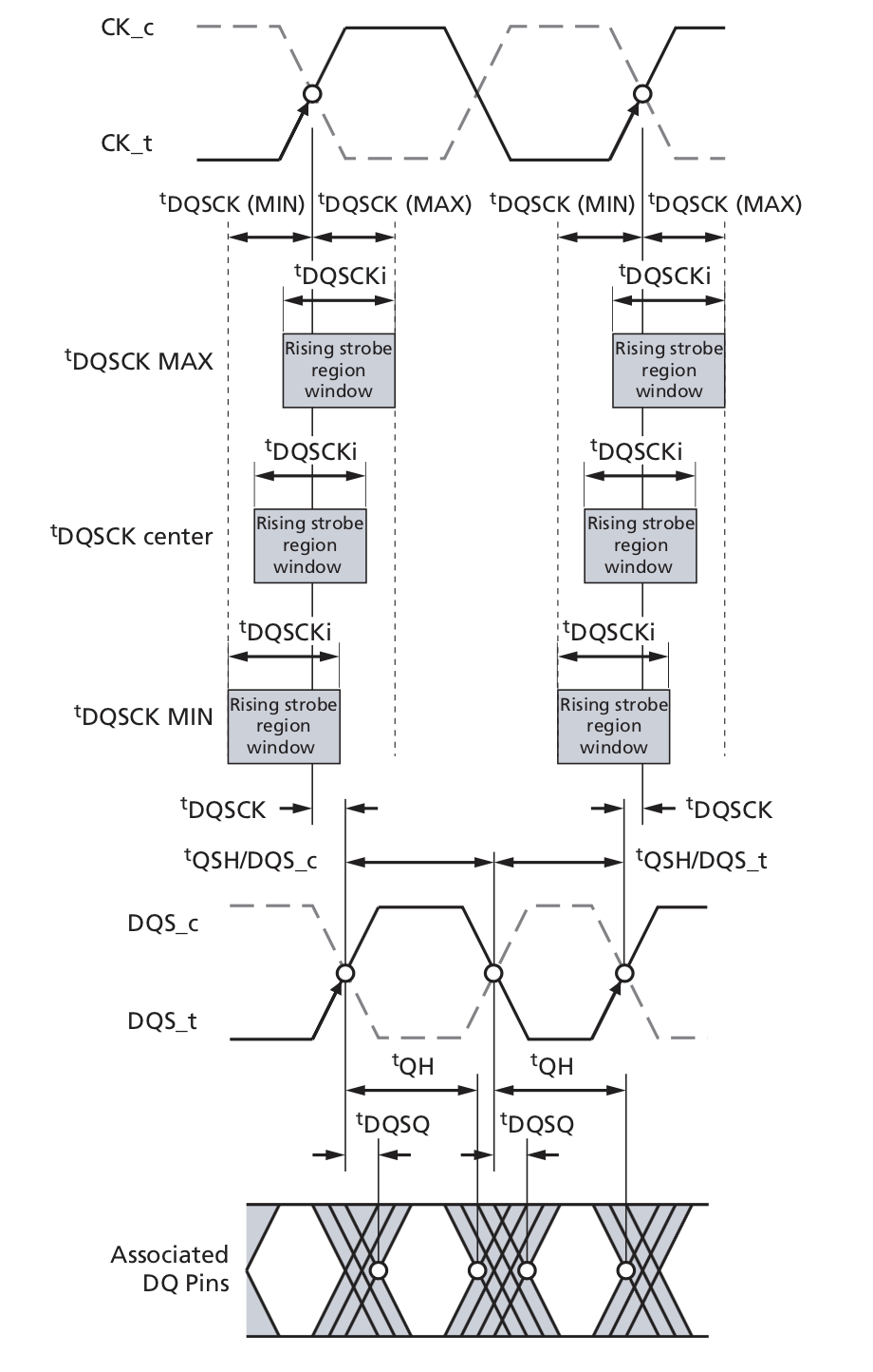 ddr4-timing-read-ck-dqs-dq.png